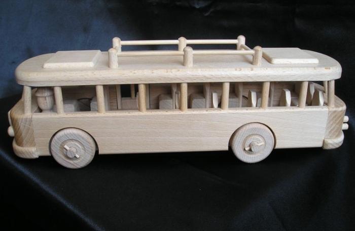 Design-art-modellen